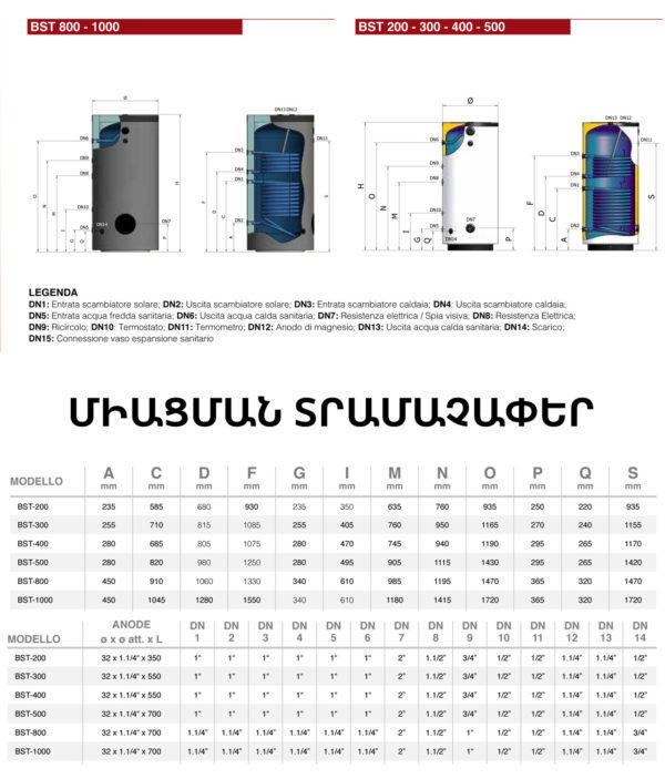 Jrataqacucich boilerner-texnikakan