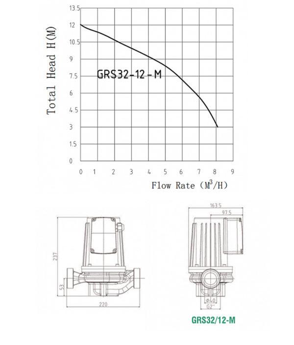 Ջեռուցման նասոս GRS 32/12M Pumpman