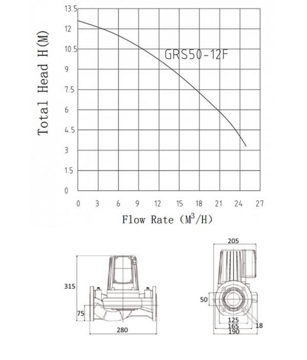 Ցիրկուլյացիոն պոմպ GRS 50/12F Pumpman